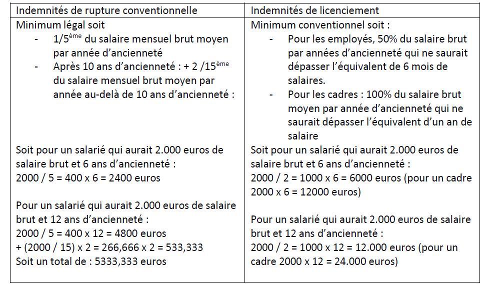 indemnités